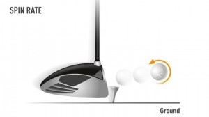Hit through the ball with your driver and let the loft cause your SPIN RATE.