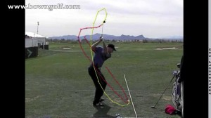 Jim Furyk's wild backswing helps him swing down from inside to outside for a perfect impact.