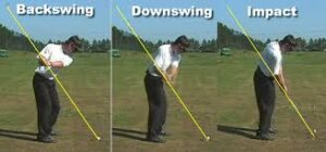 Hank Haney endorses the single plane swing for more consistent hits.  Your score will only drop.