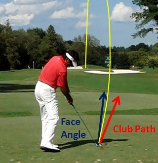 For a DRAW: swing your club outside your target line and bring you ball back to your target with a closed club face.
