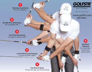 GOLFSTR+ is 6 swing training aids in 1 product. Practice daily to learn to swing with a straight leading arm and flat wrist for your full swing, chipping and putting. Also a great lag trainer. [CLICK TO ENLARGE]