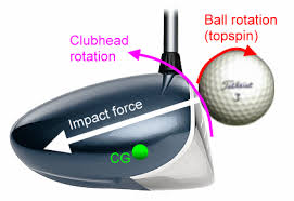 Impact should be centered and just above the horizontal center line to cause Clubhead Rotation and more lift without killer topspin.